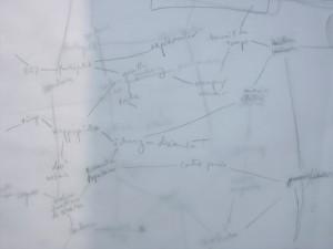 Les agencements d'une écriture collective - Croquis