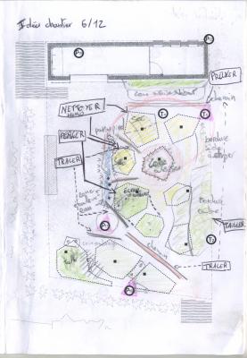 Plan prévisionel de jardinage 6dec